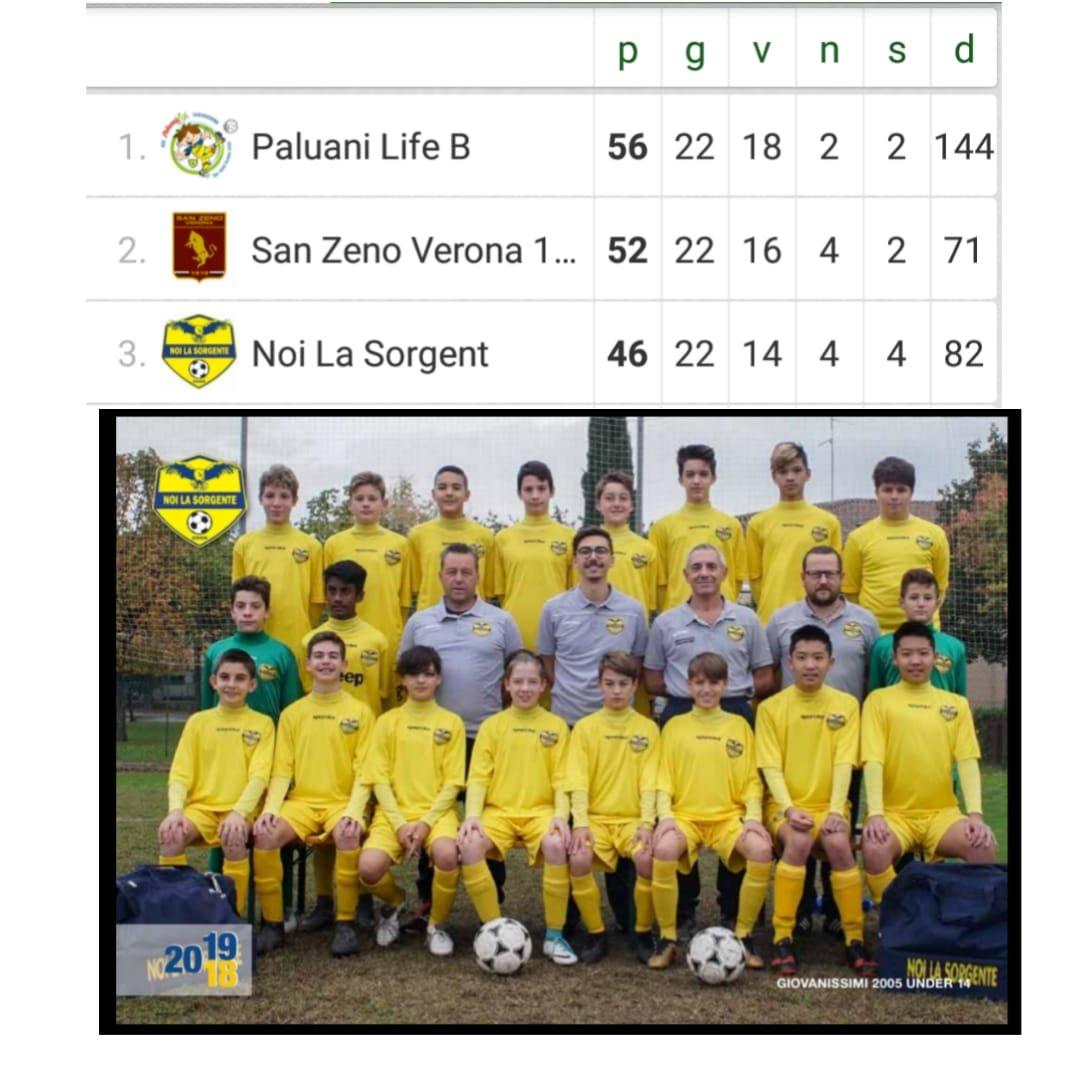 Scuola Calcio Verona Noi la Sorgente